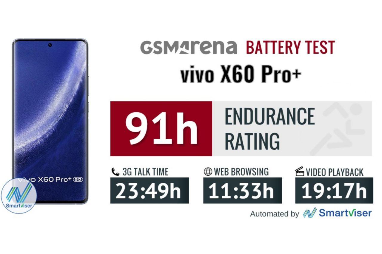 نتیجه تست بازدهی باتری Vivo X60 Pro Plus