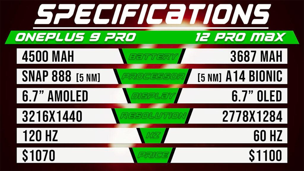 مقایسه مشخصات وان پلاس ۹ پرو با آیفون ۱۲ پرو مکس