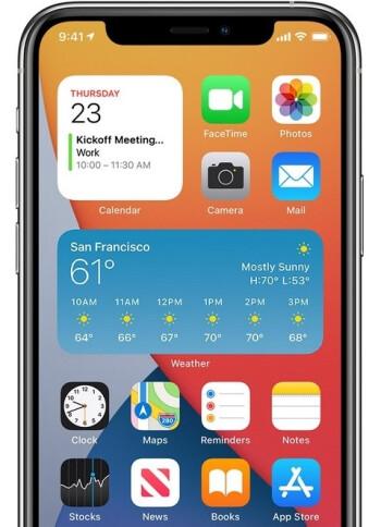 ویجت ها در سیستم عامل iOS 14، این بار در iPadOS 15
