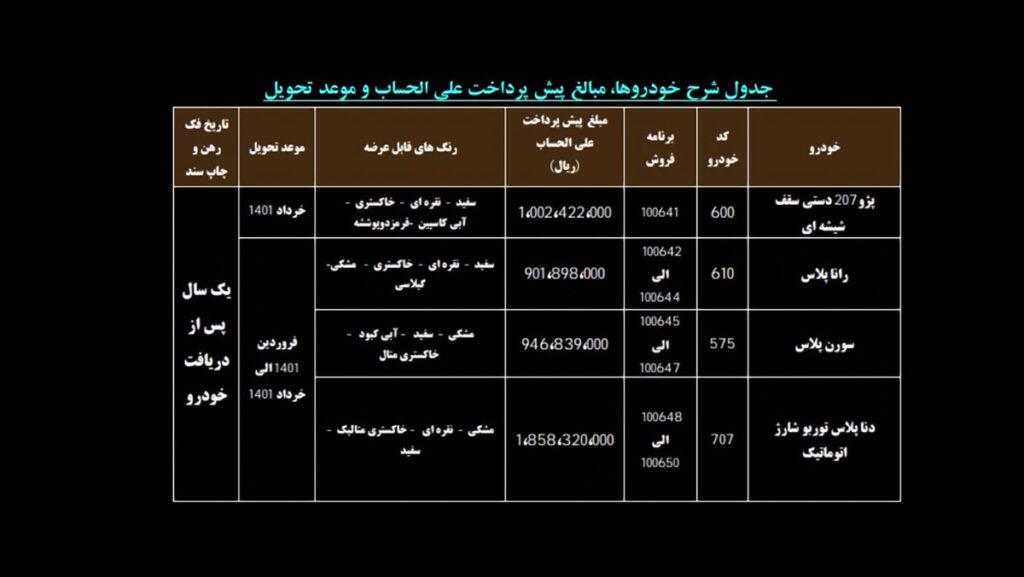 شرایط پیش فروش ایران خودرو ویژه عید فطر ۱۴۰۰