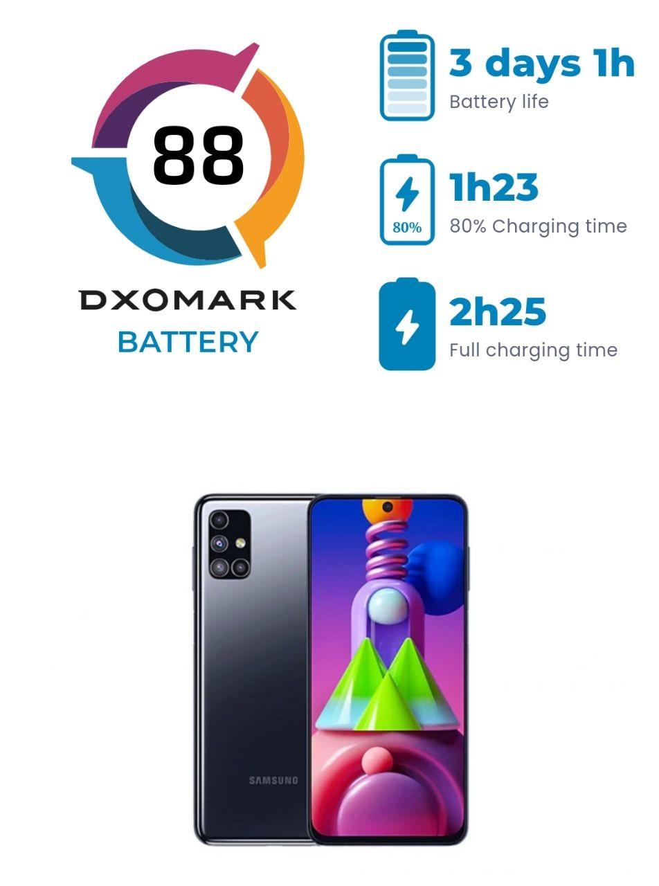 عمر باتری گلکسی M51 در DxOMARK