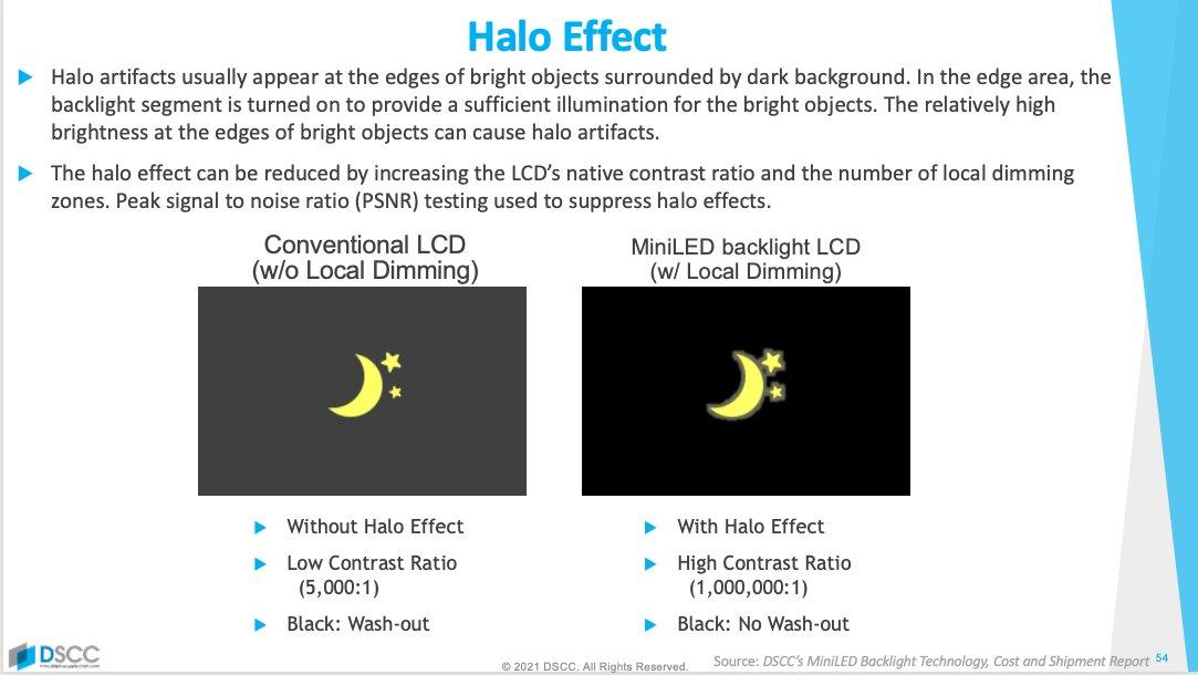 مشکلات نمایشگر mini-LED