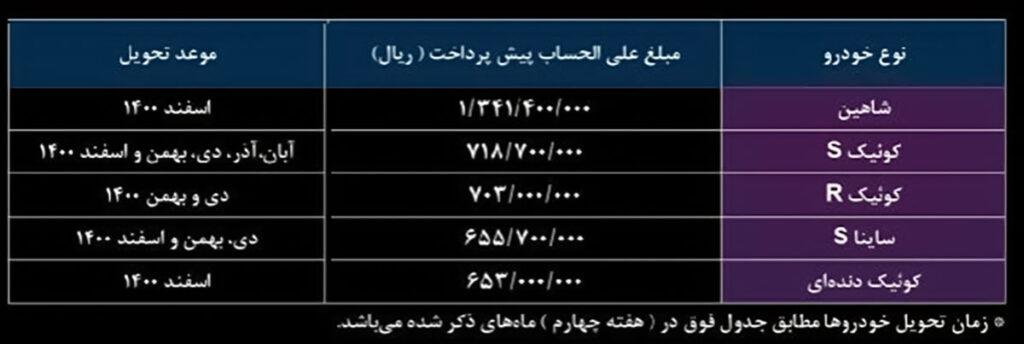 طرح پیش فروش سایپا عید فطر ۱۴۰۰