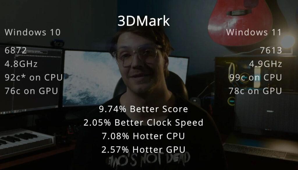 بنچمارک 3DMark ویندوز ۱۱