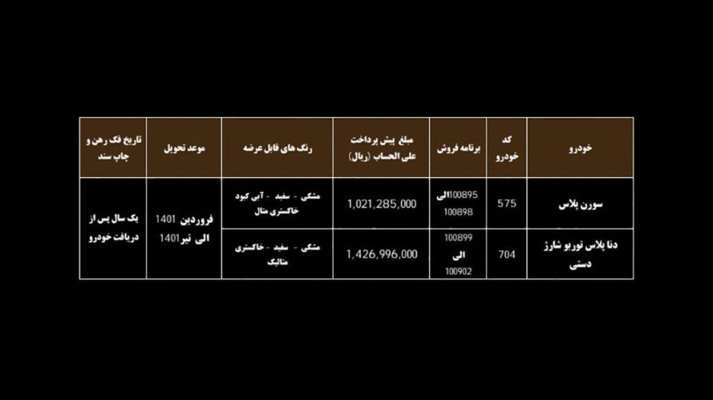 طرح پیش فروش ایران خودرو