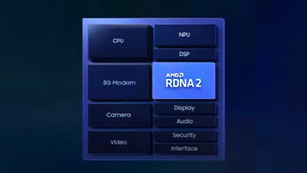 تراشه گرافیکی سامسونگ و AMD