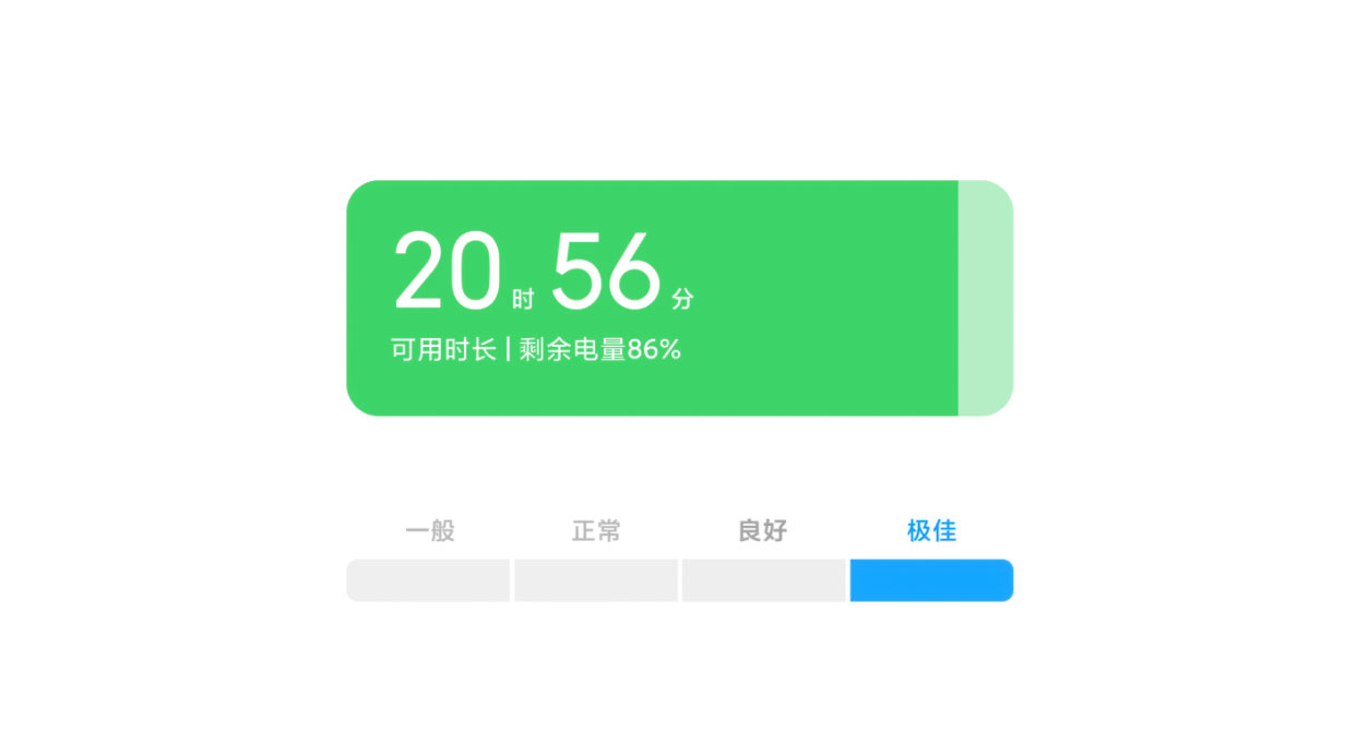 نسخه جدید نشانگر سلامت باتری شیائومی به زودی به برخی از مدلها خواهد آمد