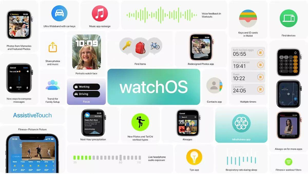 سیستم عامل watchOS 8 اپل