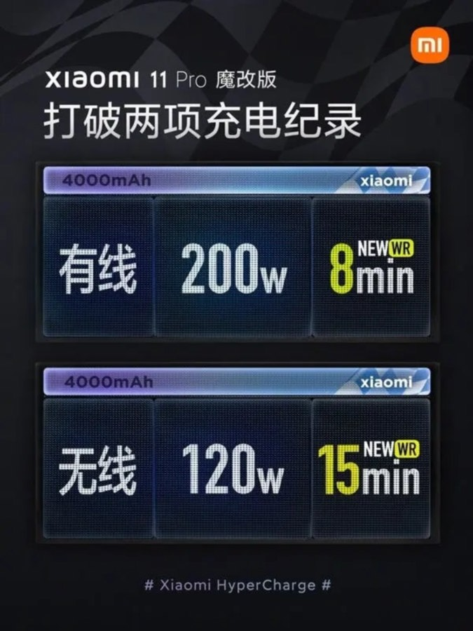 فناوری شارژ سریع شیائومی و تراشه دو سلولی ۲۰۰ وات