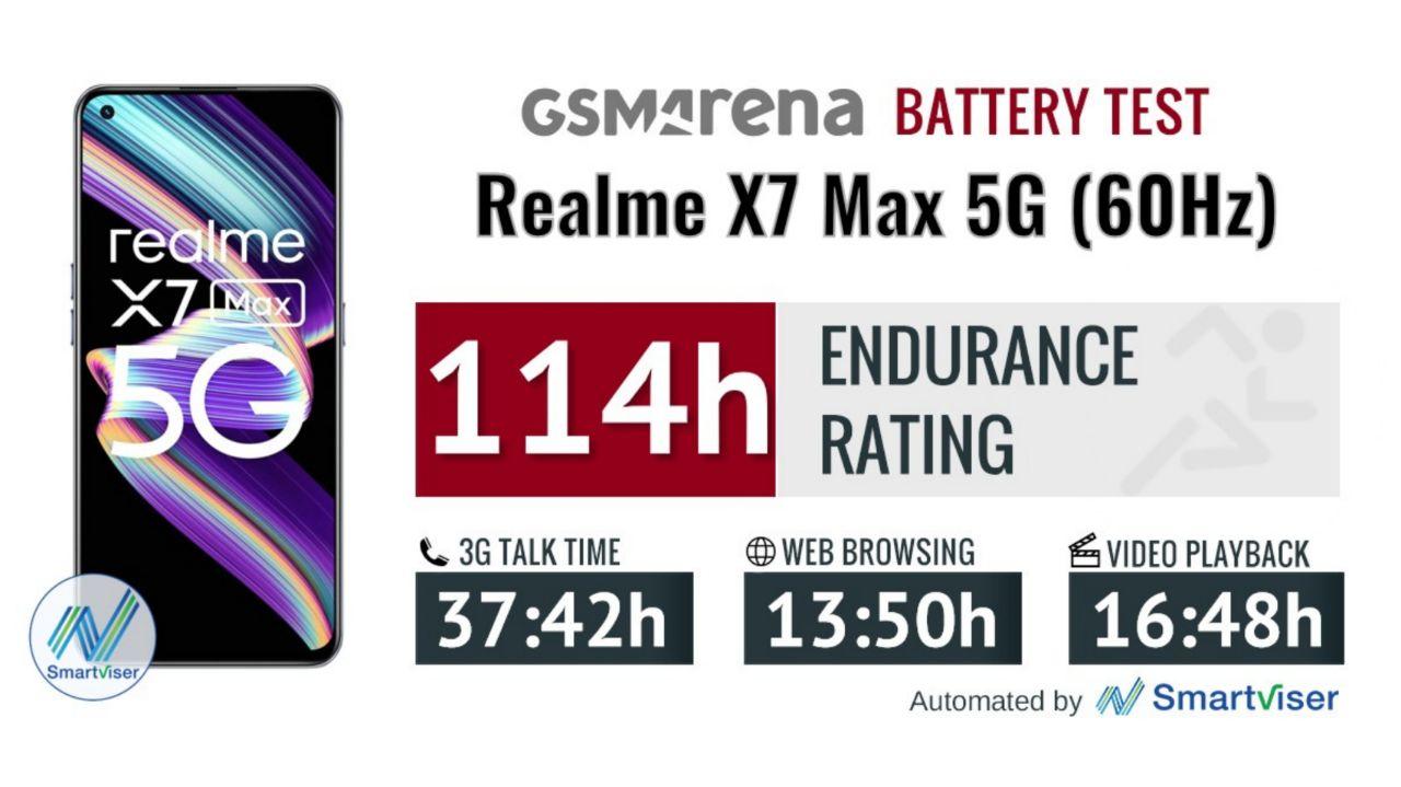 عمر باتری Realme X7 Max در حالت رفرش ریت ۶٠ هرتزی