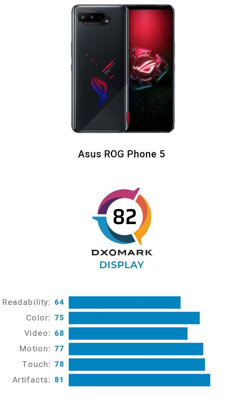 امتیاز DxO نمایشگر ROG Phone 5