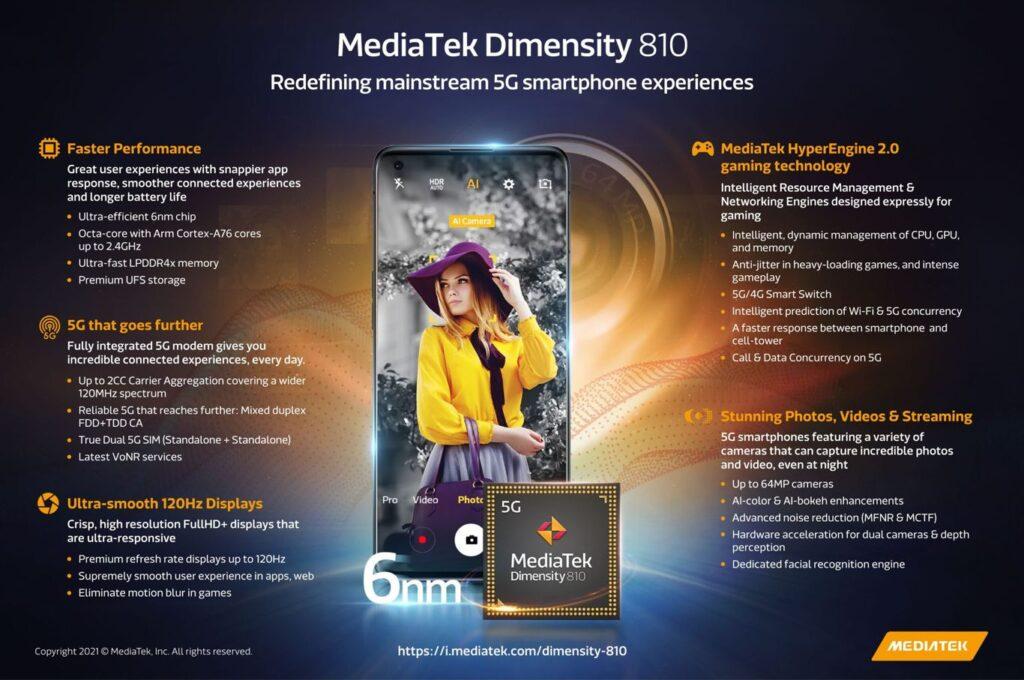 مدیاتک Dimensity 810