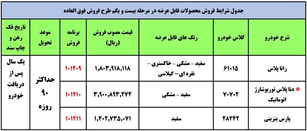فروش فوری ایران خودرو پنج شنبه ۴ شهریور ۱۴۰۰
