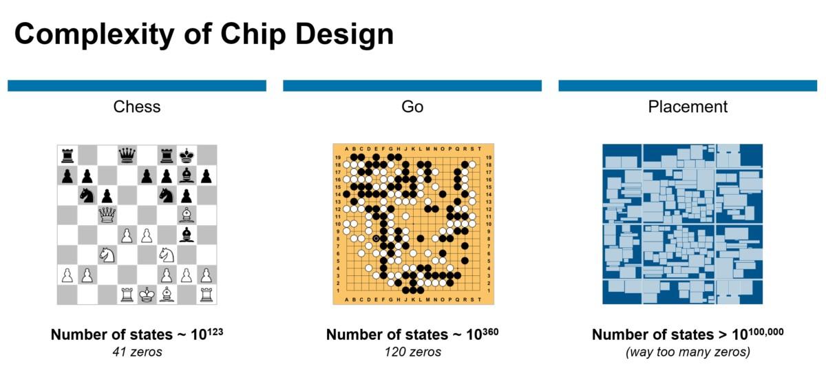 نقش هوش مصنوعی در تولید تراشه
