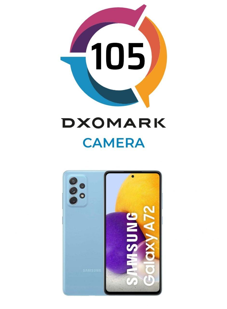 امتیاز DxO دوربین اصلی Galaxy A72 سامسونگ