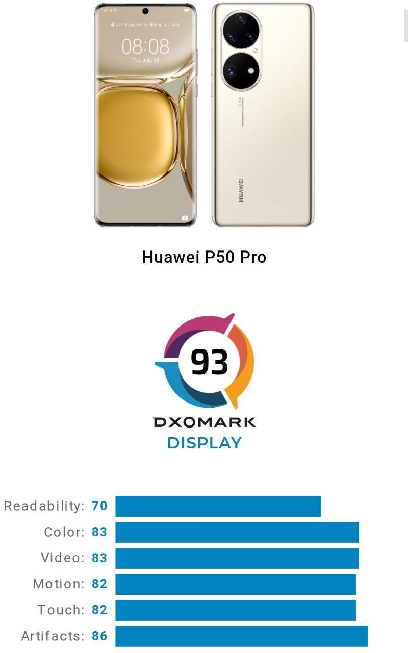 امتیاز DxO نمایشگر هواوی P50 Pro
