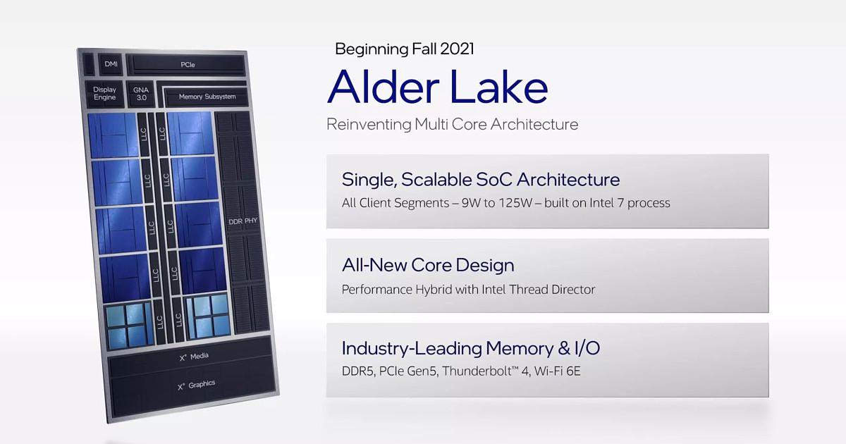 پردازنده نسل ۱۲ Alder Lake اینتل