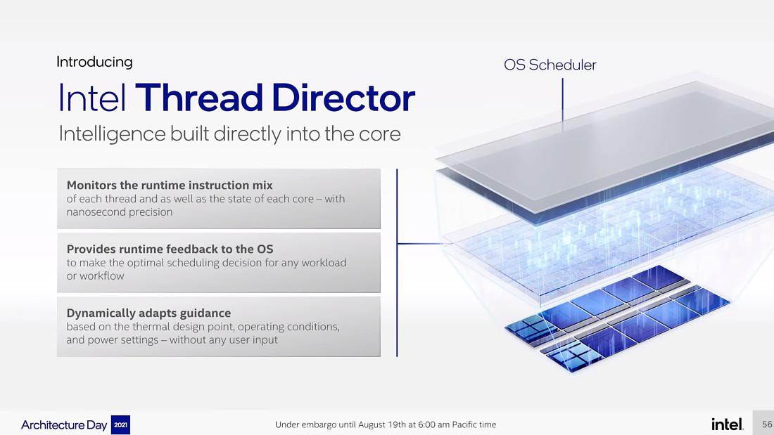 اینتل Thread Director