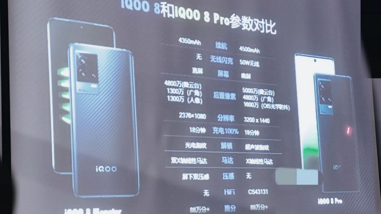 مشخصات iQOO 8 Pro و iQOO 8