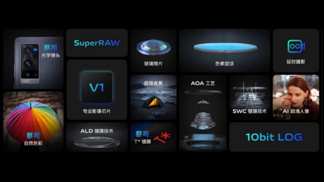 اولین پردازشگر تصویر ویوو به صورت رسمی معرفی شد: Vivo V1!